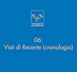 06 - Visti di Recente (cronologia)